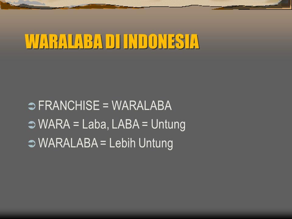 WARALABA DI INDONESIA  FRANCHISE = WARALABA  WARA = Laba, LABA = Untung  WARALABA = Lebih Untung