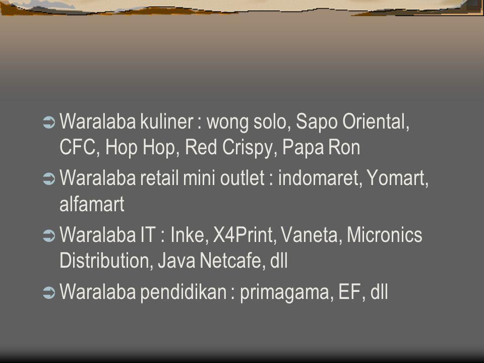  Waralaba kuliner : wong solo, Sapo Oriental, CFC, Hop Hop, Red Crispy, Papa Ron  Waralaba retail mini outlet : indomaret, Yomart, alfamart  Waralaba IT : Inke, X4Print, Vaneta, Micronics Distribution, Java Netcafe, dll  Waralaba pendidikan : primagama, EF, dll