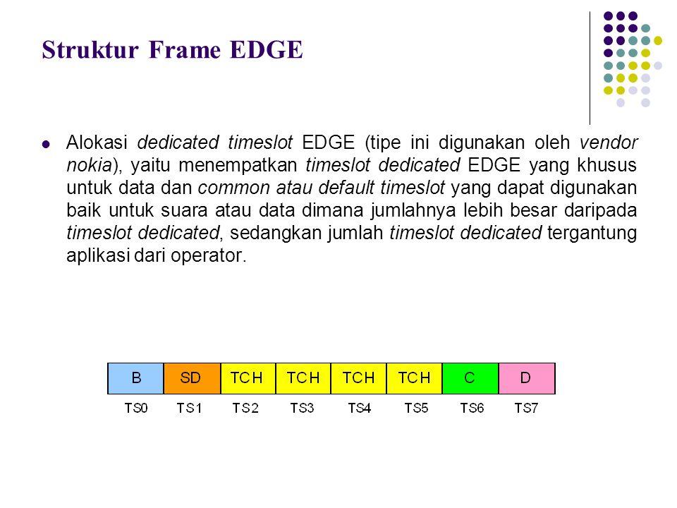 Struktur Frame EDGE Alokasi dedicated timeslot EDGE (tipe ini digunakan oleh vendor nokia), yaitu menempatkan timeslot dedicated EDGE yang khusus untu