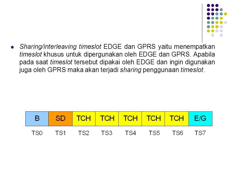 Sharing/interleaving timeslot EDGE dan GPRS yaitu menempatkan timeslot khusus untuk dipergunakan oleh EDGE dan GPRS. Apabila pada saat timeslot terseb