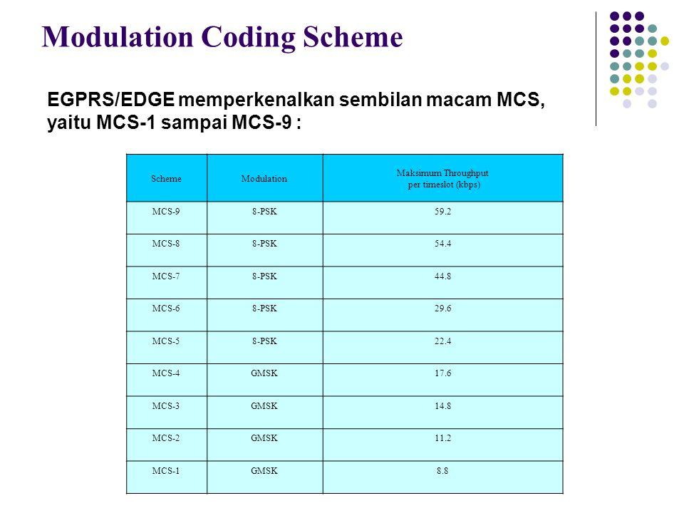 Modulation Coding Scheme EGPRS/EDGE memperkenalkan sembilan macam MCS, yaitu MCS-1 sampai MCS-9 : SchemeModulation Maksimum Throughput per timeslot (k