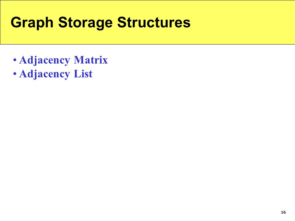 16 Graph Storage Structures Adjacency Matrix Adjacency List