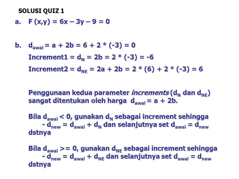 a.F (x,y) = 6x – 3y – 9 = 0 b.