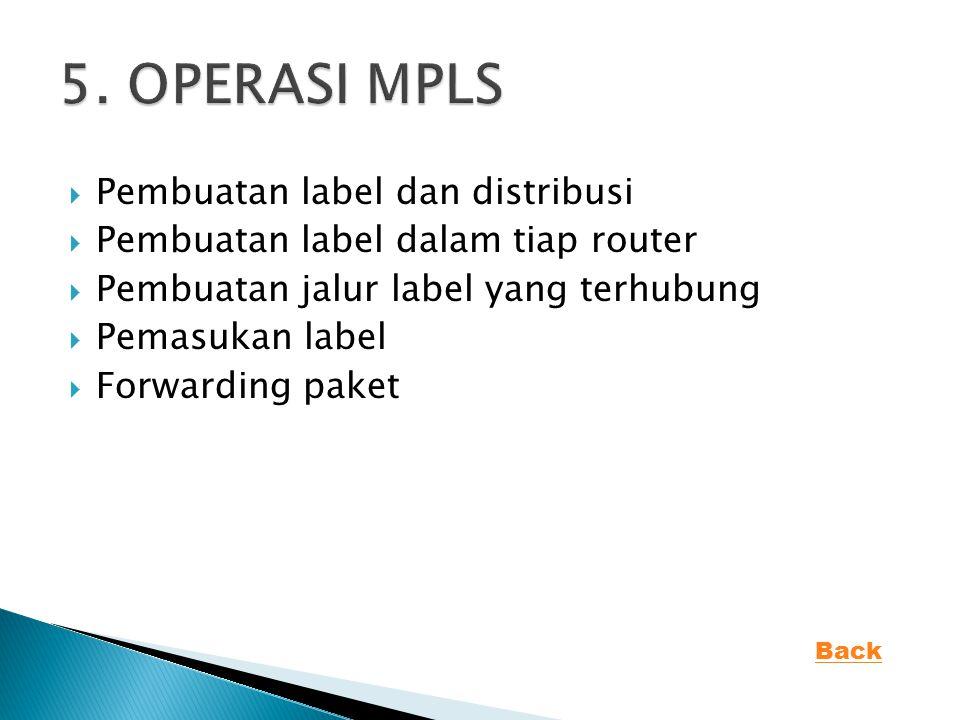  Pembuatan label dan distribusi  Pembuatan label dalam tiap router  Pembuatan jalur label yang terhubung  Pemasukan label  Forwarding paket Back