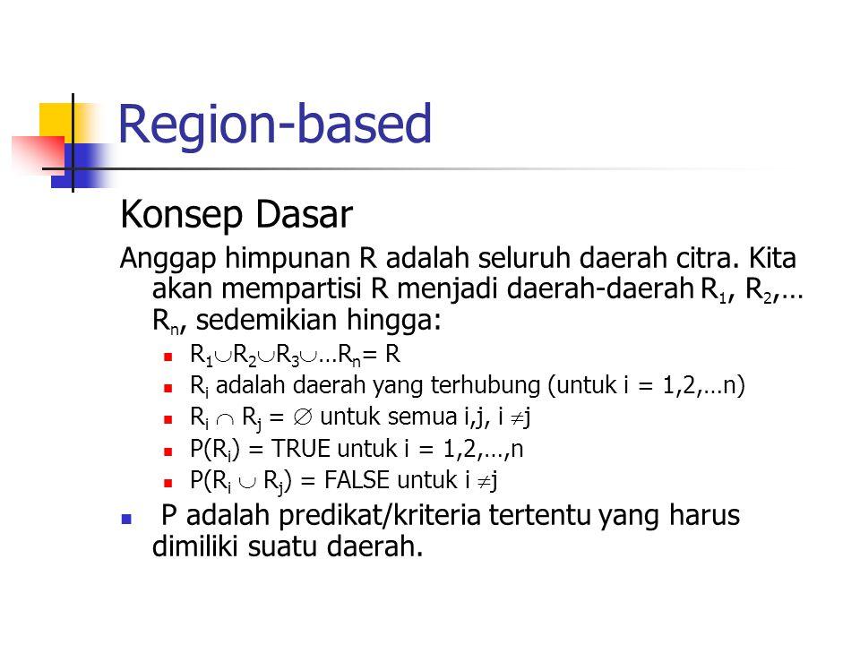 Region-based Konsep Dasar Anggap himpunan R adalah seluruh daerah citra. Kita akan mempartisi R menjadi daerah-daerah R 1, R 2,… R n, sedemikian hingg