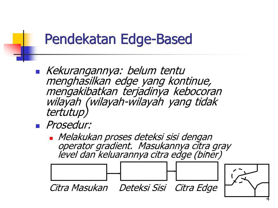 Topik Pendahuluan Edge based: Mendeteksi discontinuities Edge Linking and Boundary detection Region based: Thresholding Region Growing Region Merging and Splitting Clustering Hybrid