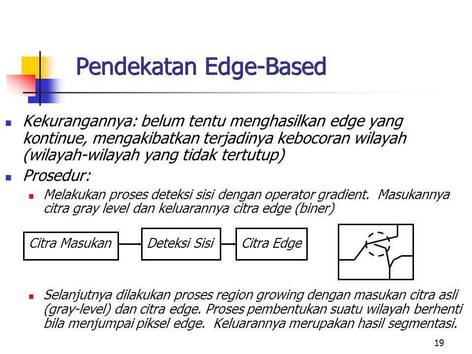 19 Pendekatan Edge-Based Kekurangannya: belum tentu menghasilkan edge yang kontinue, mengakibatkan terjadinya kebocoran wilayah (wilayah-wilayah yang