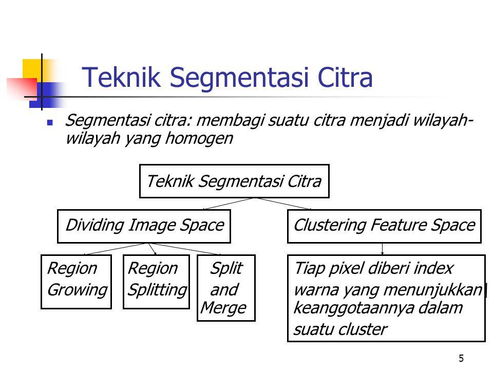 5 Teknik Segmentasi Citra Segmentasi citra: membagi suatu citra menjadi wilayah- wilayah yang homogen Teknik Segmentasi Citra Dividing Image SpaceClus