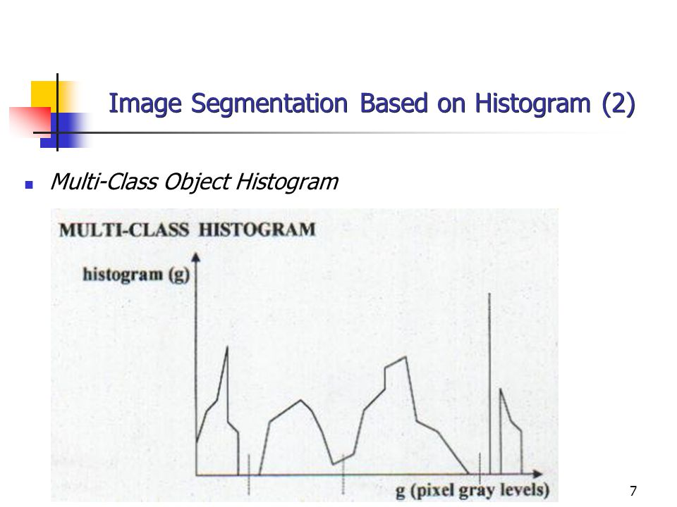 7 Image Segmentation Based on Histogram (2) Multi-Class Object Histogram
