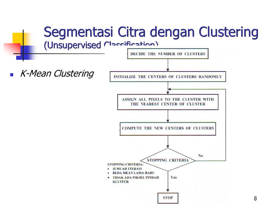 8 Segmentasi Citra dengan Clustering (Unsupervised Classification) K-Mean Clustering