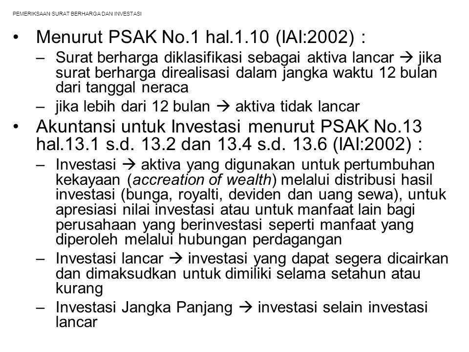 PEMERIKSAAN SURAT BERHARGA DAN INVESTASI Menurut PSAK No.1 hal.1.10 (IAI:2002) : –Surat berharga diklasifikasi sebagai aktiva lancar  jika surat berh