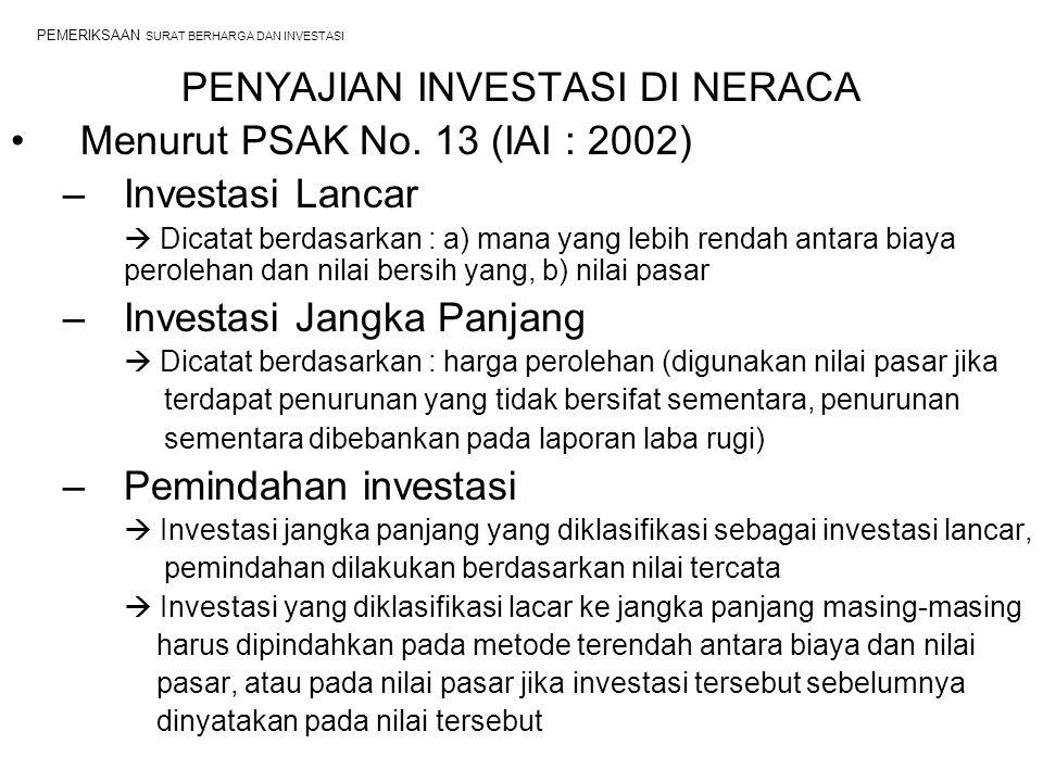 PEMERIKSAAN SURAT BERHARGA DAN INVESTASI PENYAJIAN INVESTASI DI NERACA Menurut PSAK No. 13 (IAI : 2002) –Investasi Lancar  Dicatat berdasarkan : a) m