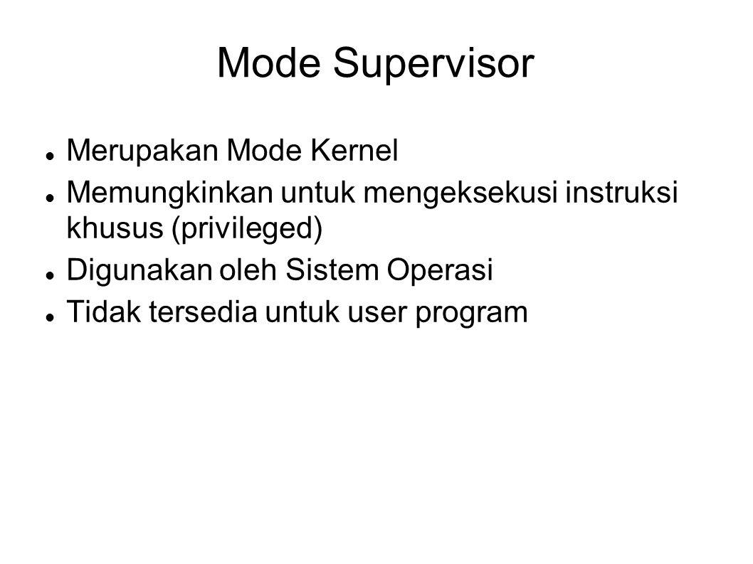 Mode Supervisor Merupakan Mode Kernel Memungkinkan untuk mengeksekusi instruksi khusus (privileged) Digunakan oleh Sistem Operasi Tidak tersedia untuk