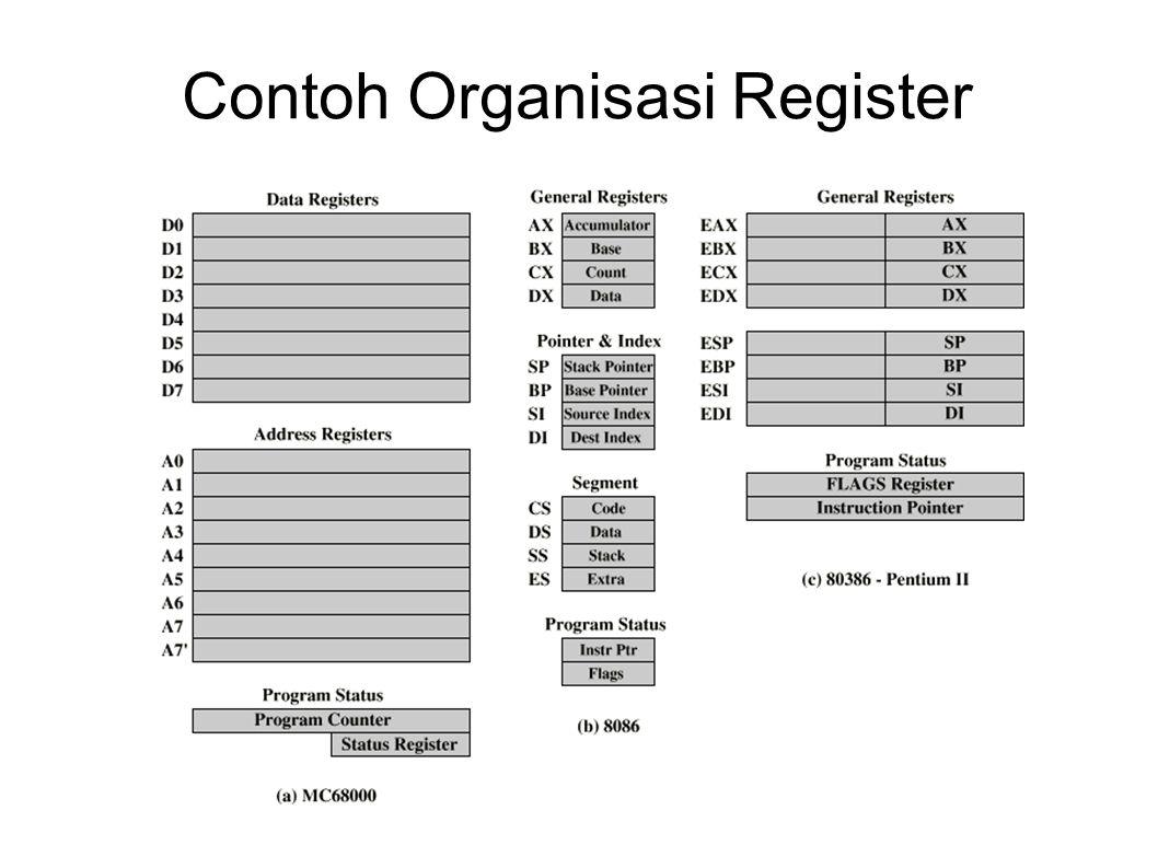 Contoh Organisasi Register