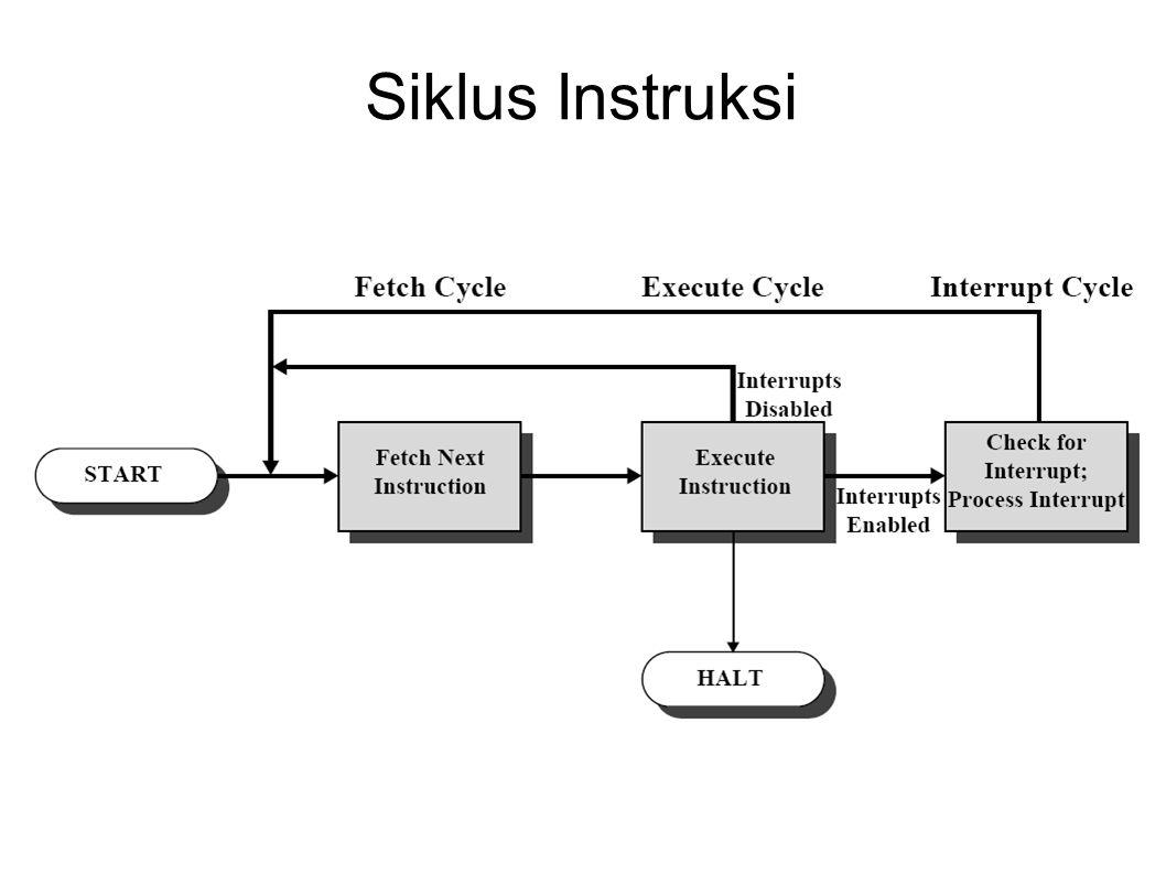 Siklus Instruksi