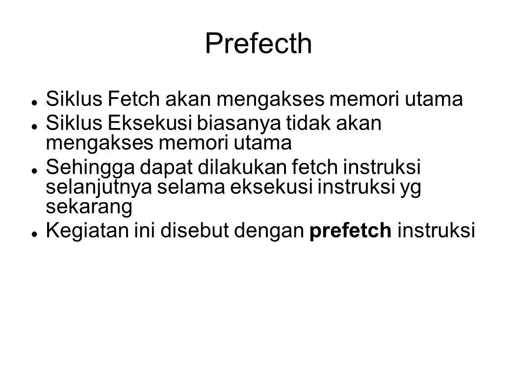Prefecth Siklus Fetch akan mengakses memori utama Siklus Eksekusi biasanya tidak akan mengakses memori utama Sehingga dapat dilakukan fetch instruksi