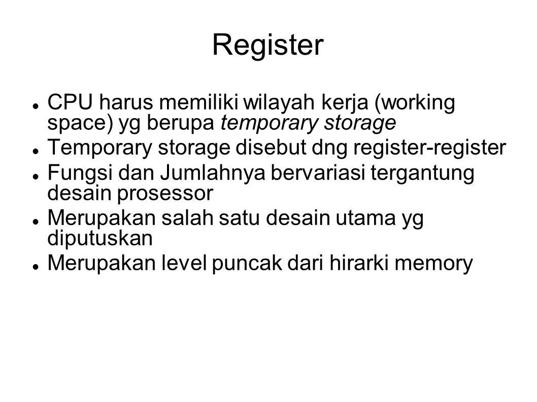Register CPU harus memiliki wilayah kerja (working space) yg berupa temporary storage Temporary storage disebut dng register-register Fungsi dan Jumla