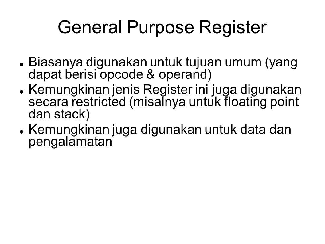 General Purpose Register Biasanya digunakan untuk tujuan umum (yang dapat berisi opcode & operand) Kemungkinan jenis Register ini juga digunakan secar