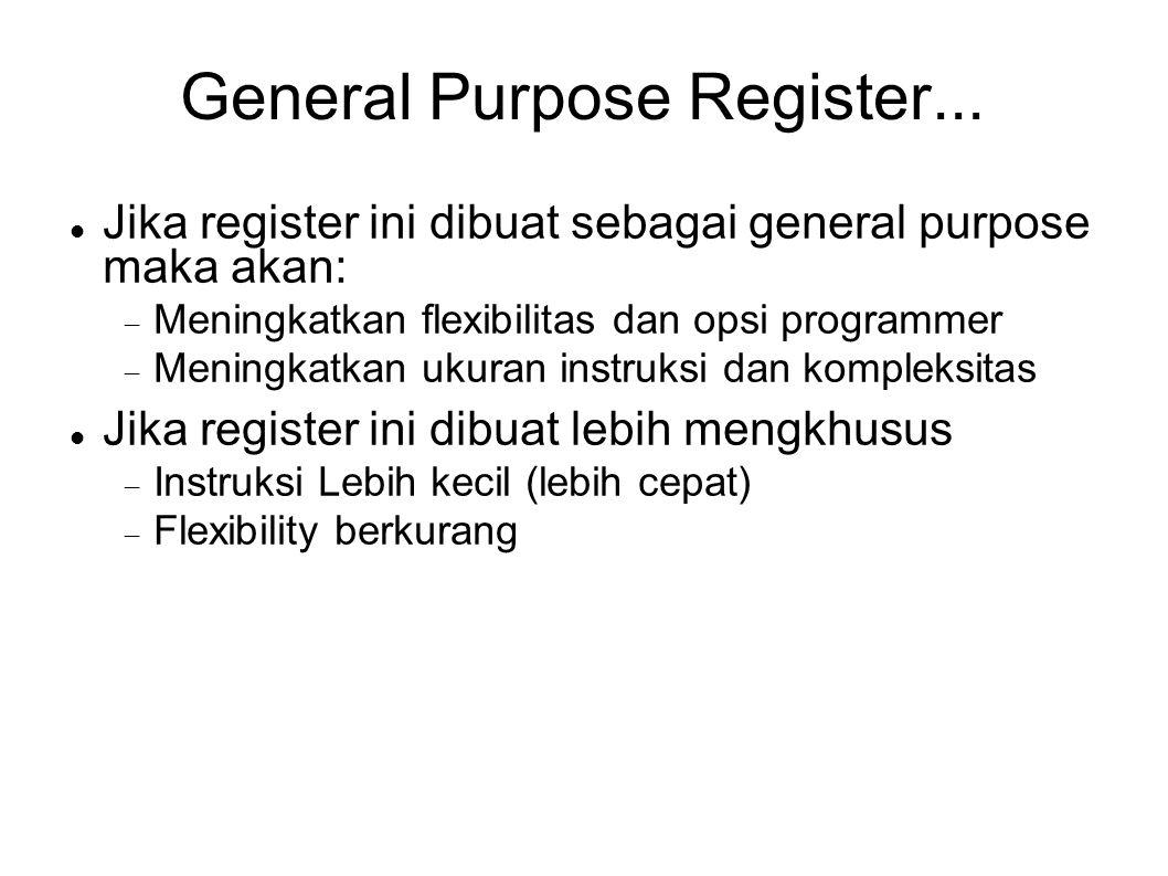 General Purpose Register... Jika register ini dibuat sebagai general purpose maka akan:  Meningkatkan flexibilitas dan opsi programmer  Meningkatkan