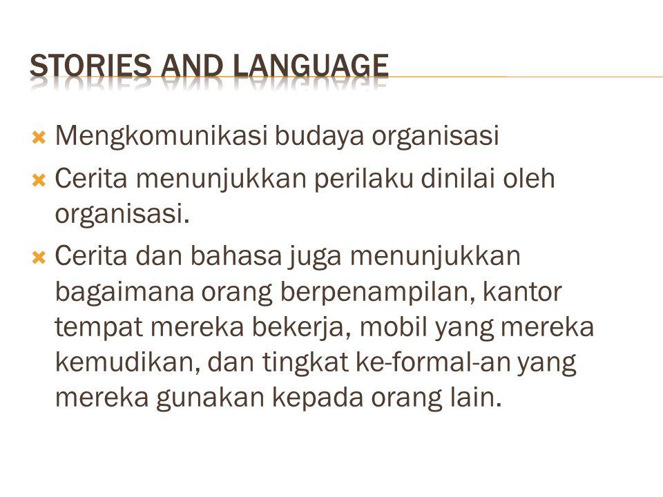  Mengkomunikasi budaya organisasi  Cerita menunjukkan perilaku dinilai oleh organisasi.  Cerita dan bahasa juga menunjukkan bagaimana orang berpena
