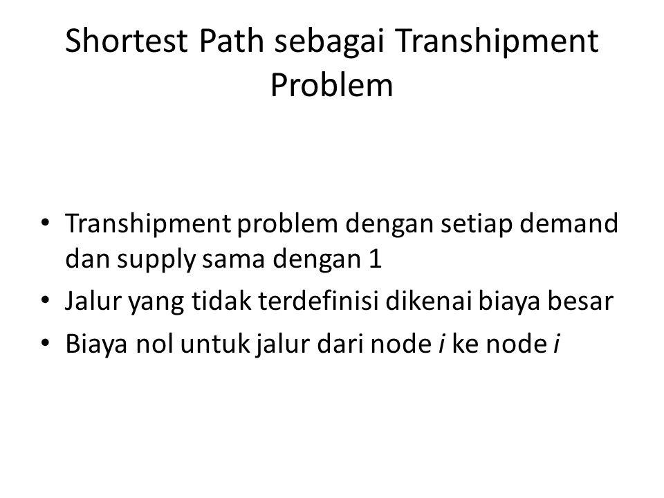 Shortest Path sebagai Transhipment Problem Transhipment problem dengan setiap demand dan supply sama dengan 1 Jalur yang tidak terdefinisi dikenai bia