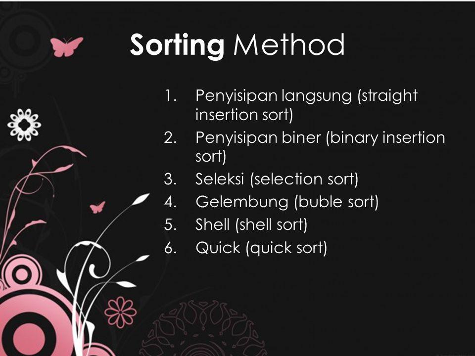Sorting Method 1.Penyisipan langsung (straight insertion sort) 2.Penyisipan biner (binary insertion sort) 3.Seleksi (selection sort) 4.Gelembung (bubl