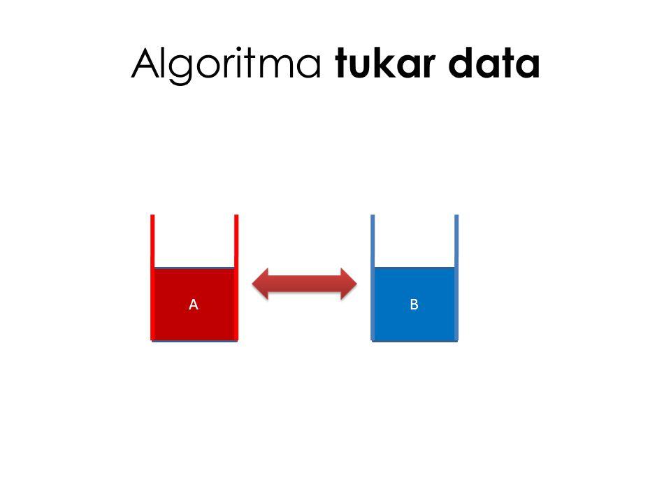 Algoritma tukar data BA