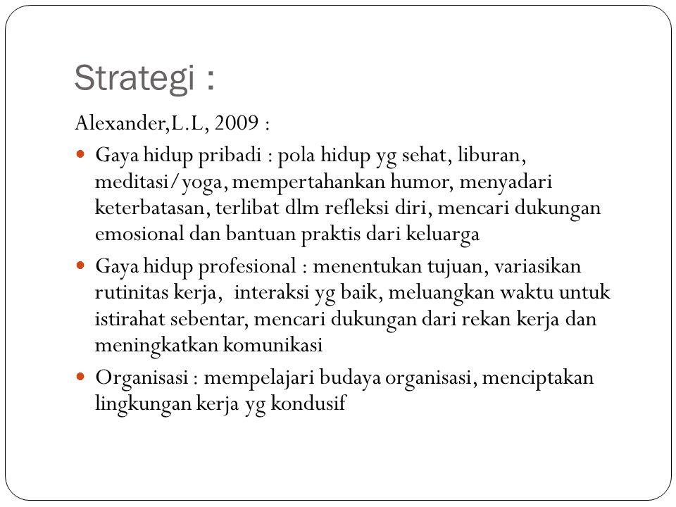 Strategi : Alexander,L.L, 2009 : Gaya hidup pribadi : pola hidup yg sehat, liburan, meditasi/yoga, mempertahankan humor, menyadari keterbatasan, terli