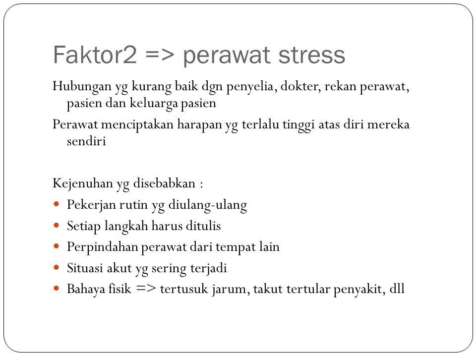 Faktor2 => perawat stress Hubungan yg kurang baik dgn penyelia, dokter, rekan perawat, pasien dan keluarga pasien Perawat menciptakan harapan yg terla