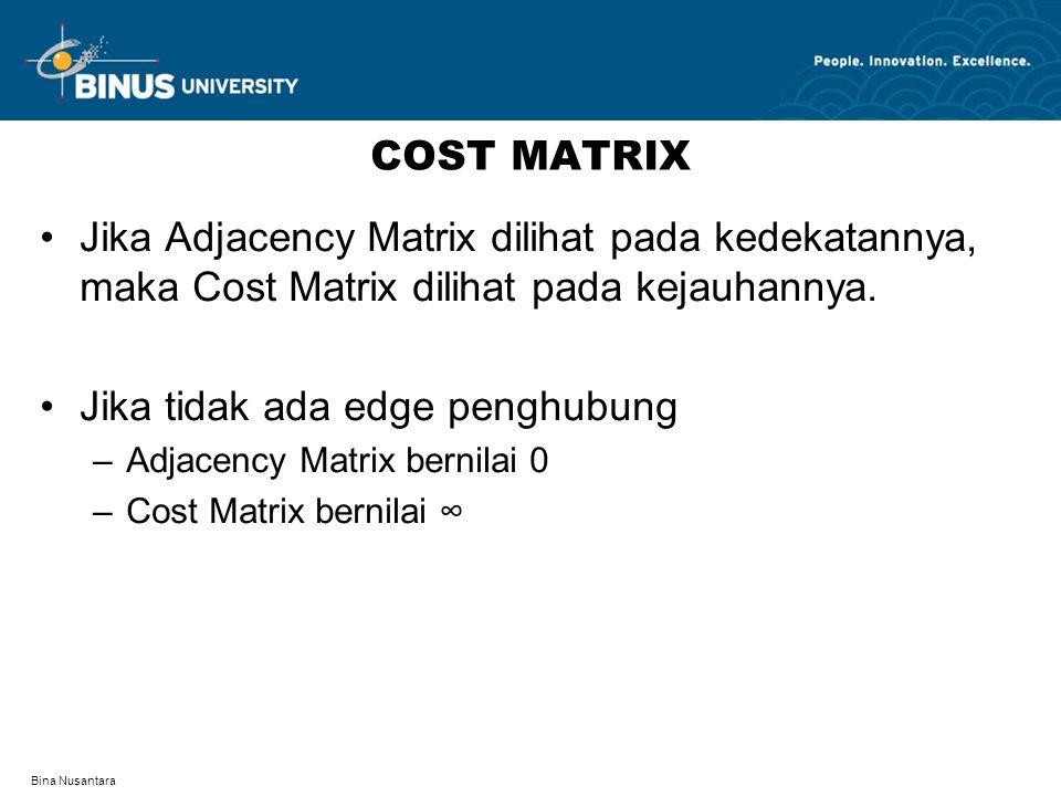 Bina Nusantara COST MATRIX Jika Adjacency Matrix dilihat pada kedekatannya, maka Cost Matrix dilihat pada kejauhannya.