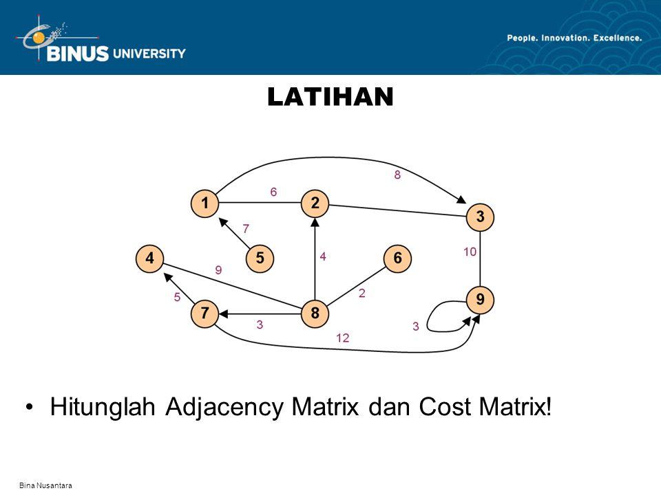 Bina Nusantara LATIHAN Hitunglah Adjacency Matrix dan Cost Matrix!