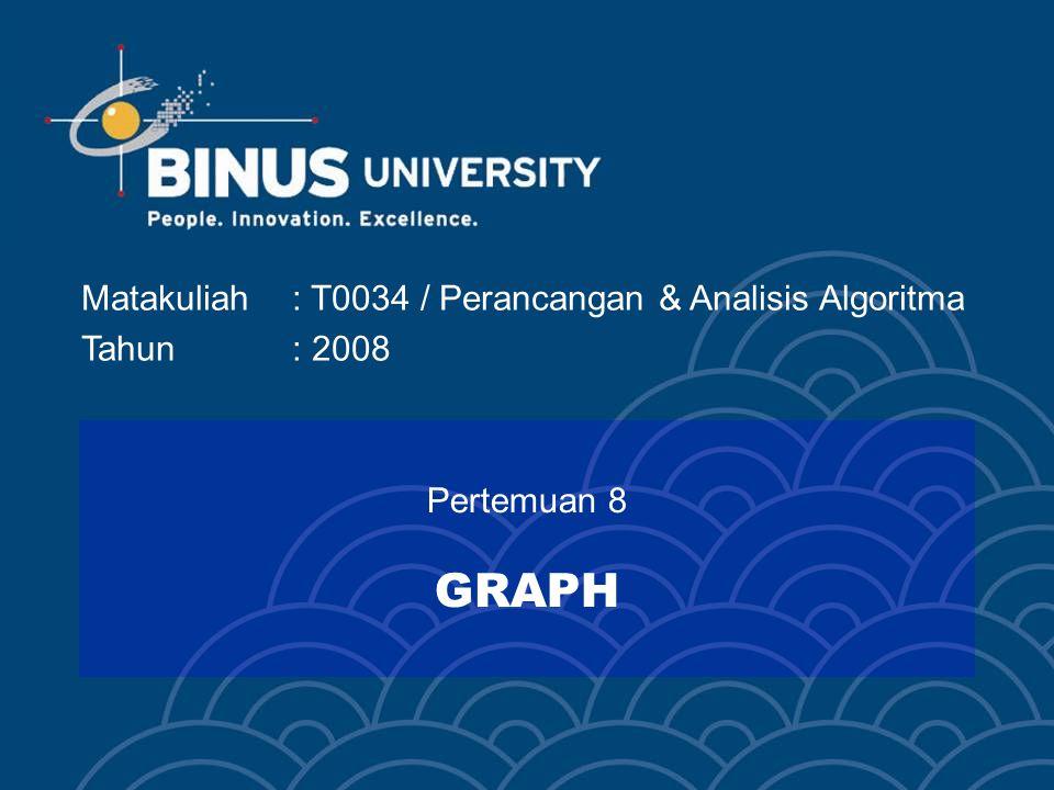 Matakuliah: T0034 / Perancangan & Analisis Algoritma Tahun: 2008 Pertemuan 8 GRAPH