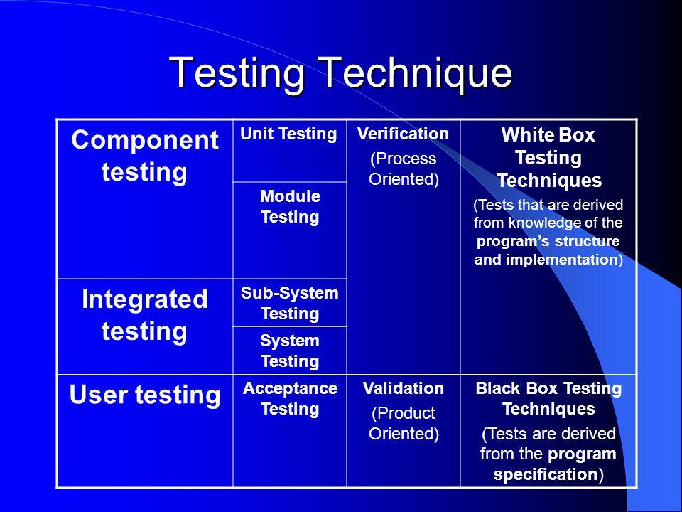 Tahapan Proses Pengujian Unit testing Module Testing Sub-system Testing System Testing Acceptance Testing Unit Testing Module Testing Sub-system Testing System Testing Acceptance Testing Component Testing Integration Testing User Testing