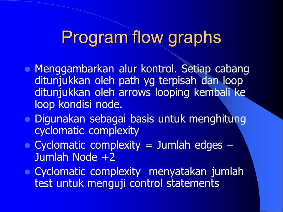 Program flow graphs Menggambarkan alur kontrol. Setiap cabang ditunjukkan oleh path yg terpisah dan loop ditunjukkan oleh arrows looping kembali ke lo