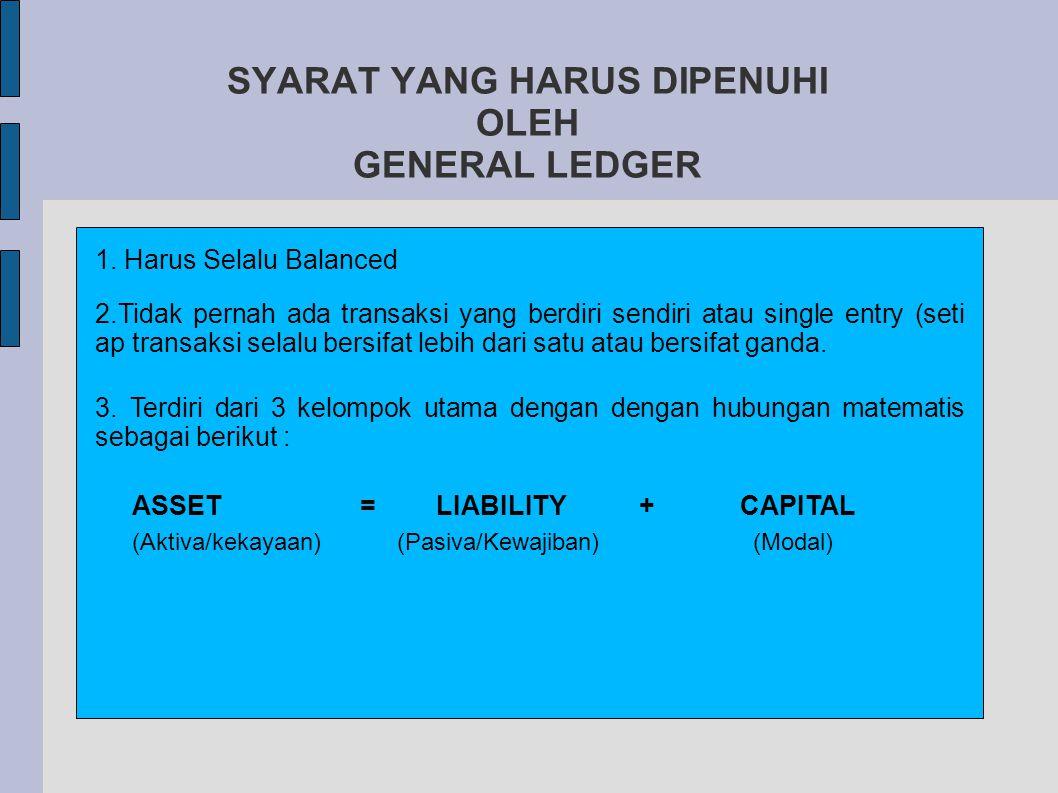 SYARAT YANG HARUS DIPENUHI OLEH GENERAL LEDGER ASSET = LIABILITY+CAPITAL 1.