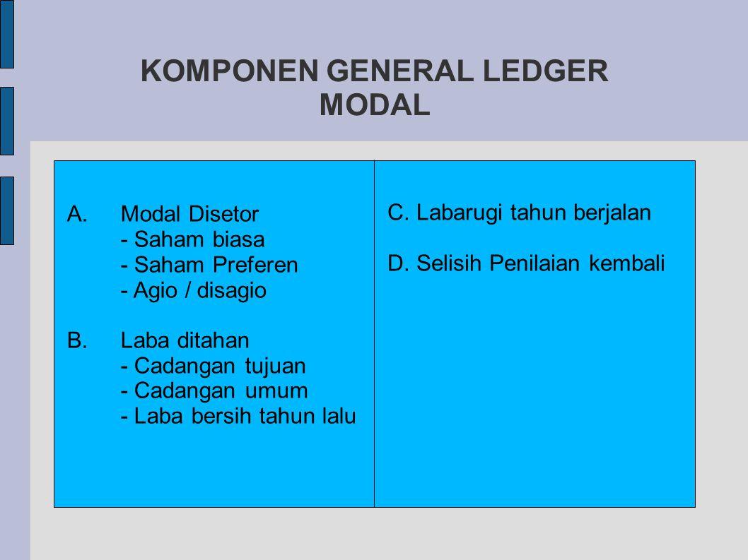 KOMPONEN GENERAL LEDGER MODAL A.Modal Disetor - Saham biasa - Saham Preferen - Agio / disagio B.Laba ditahan - Cadangan tujuan - Cadangan umum - Laba bersih tahun lalu C.