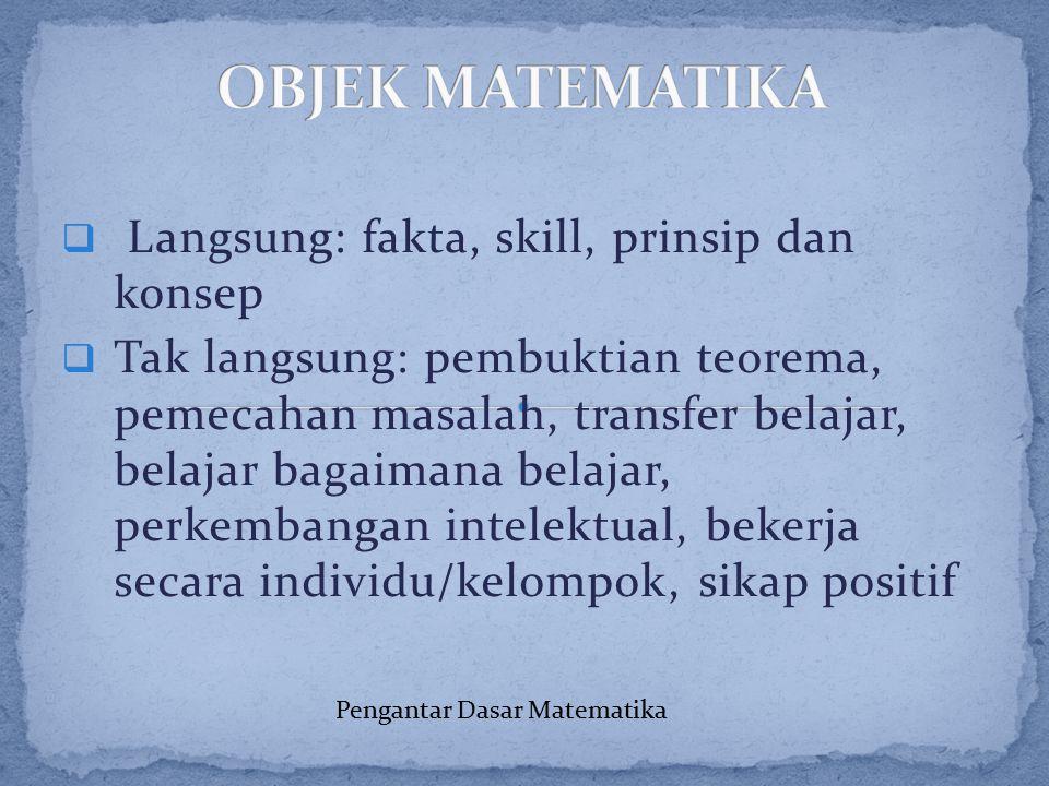  Langsung: fakta, skill, prinsip dan konsep  Tak langsung: pembuktian teorema, pemecahan masalah, transfer belajar, belajar bagaimana belajar, perke