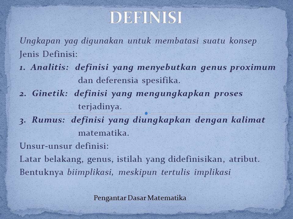 Ungkapan yag digunakan untuk membatasi suatu konsep Jenis Definisi: 1. Analitis: definisi yang menyebutkan genus proximum dan deferensia spesifika. 2.