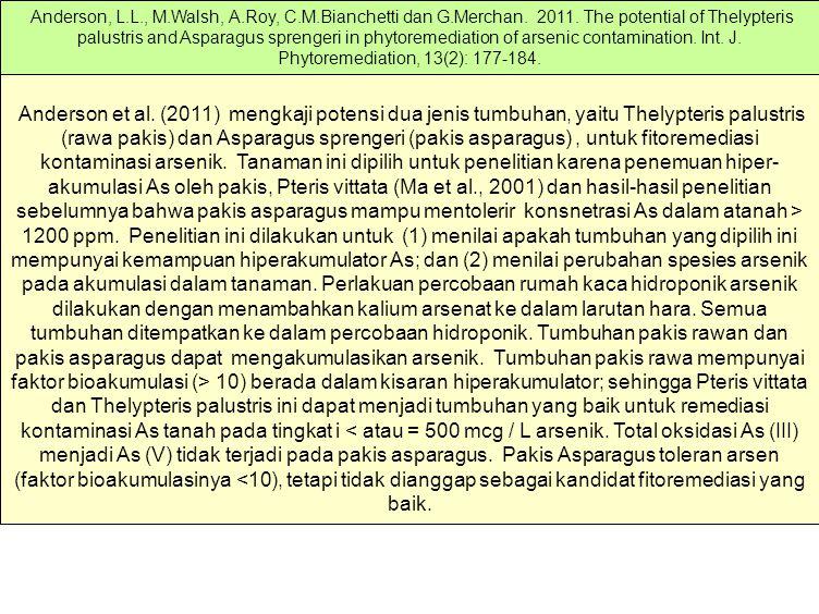 Anderson et al. (2011) mengkaji potensi dua jenis tumbuhan, yaitu Thelypteris palustris (rawa pakis) dan Asparagus sprengeri (pakis asparagus), untuk