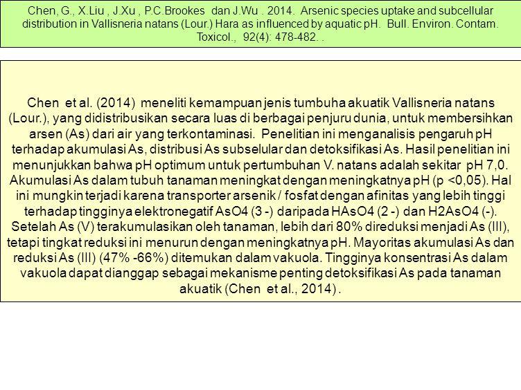Chen et al. (2014) meneliti kemampuan jenis tumbuha akuatik Vallisneria natans (Lour.), yang didistribusikan secara luas di berbagai penjuru dunia, un