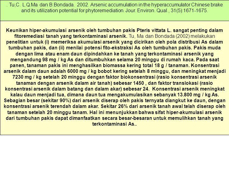 Keunikan hiper-akumulasi arsenik oleh tumbuhan pakis Pteris vittata L. sangat penting dalam fitoremediasi tanah yang terkontaminasi arsenik. Tu, Ma da