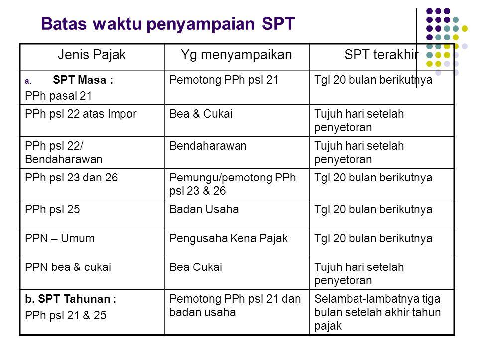 Batas waktu penyampaian SPT Jenis PajakYg menyampaikanSPT terakhir a.