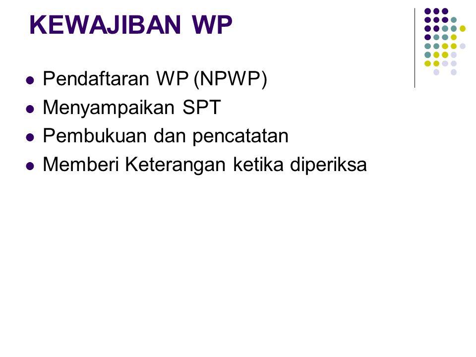KEWAJIBAN WP Pendaftaran WP (NPWP) Menyampaikan SPT Pembukuan dan pencatatan Memberi Keterangan ketika diperiksa