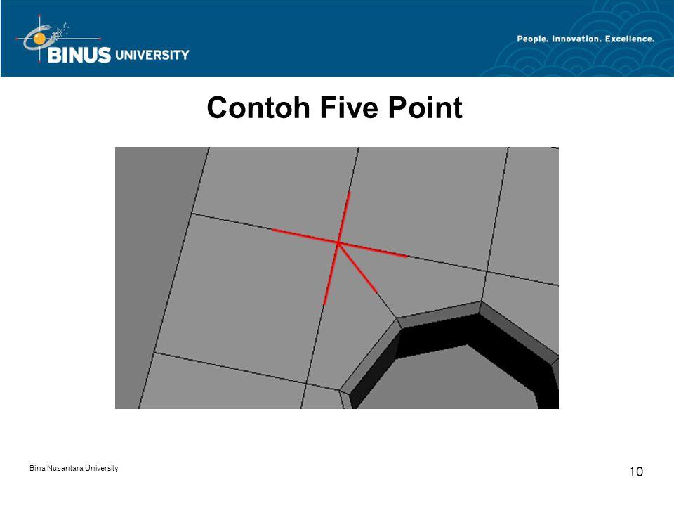 Bina Nusantara University 10 Contoh Five Point