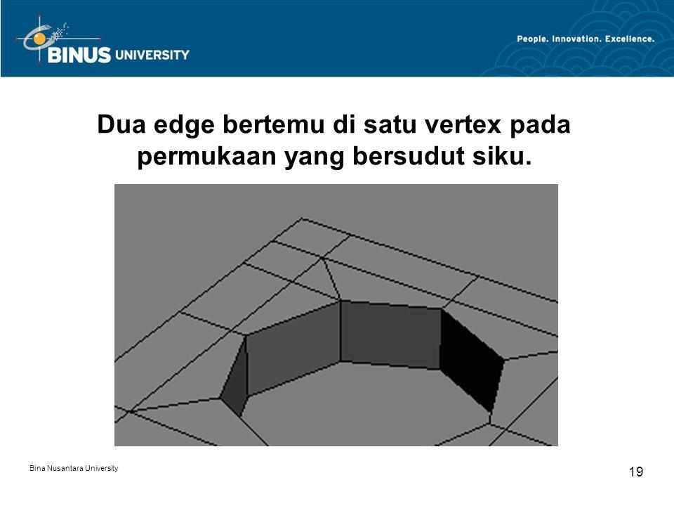 Bina Nusantara University 19 Dua edge bertemu di satu vertex pada permukaan yang bersudut siku.