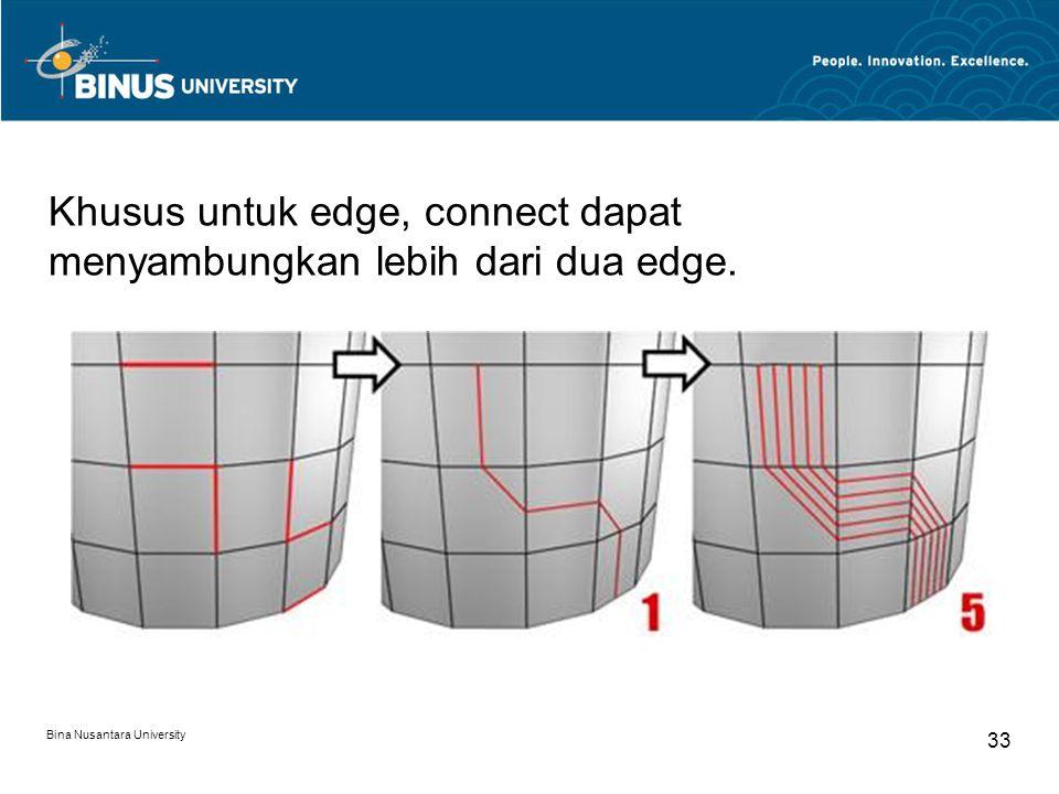 Bina Nusantara University 33 Khusus untuk edge, connect dapat menyambungkan lebih dari dua edge.