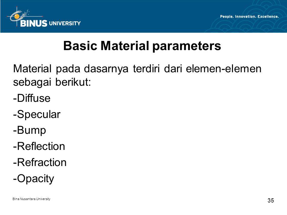 Bina Nusantara University 35 Basic Material parameters Material pada dasarnya terdiri dari elemen-elemen sebagai berikut: -Diffuse -Specular -Bump -Reflection -Refraction -Opacity
