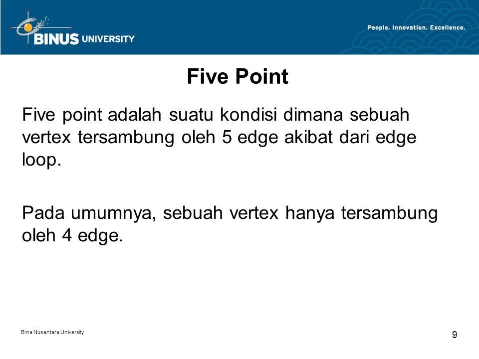 Bina Nusantara University 9 Five Point Five point adalah suatu kondisi dimana sebuah vertex tersambung oleh 5 edge akibat dari edge loop.
