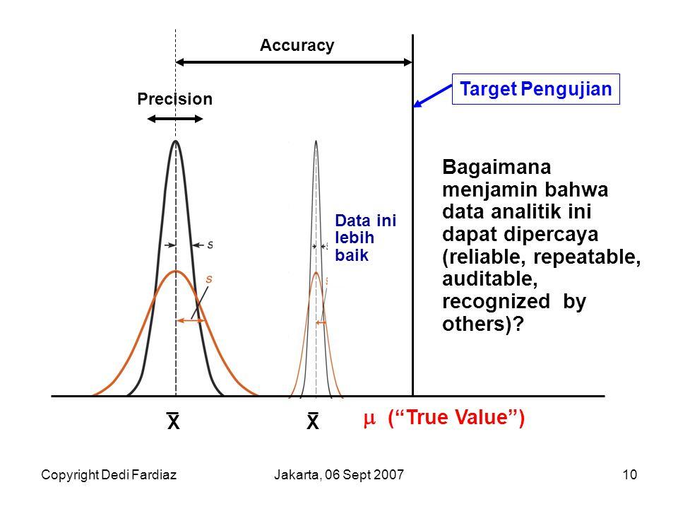 Copyright Dedi FardiazJakarta, 06 Sept 200710 X Data ini lebih baik X  ( True Value ) Target Pengujian Accuracy Precision Bagaimana menjamin bahwa data analitik ini dapat dipercaya (reliable, repeatable, auditable, recognized by others)?