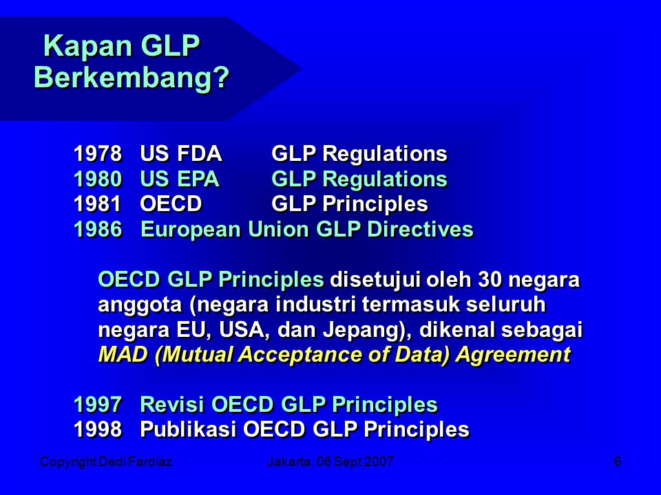 Copyright Dedi FardiazJakarta, 06 Sept 20076 Kapan GLP Berkembang.